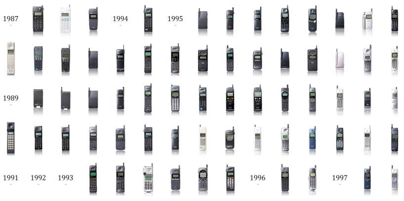 ドコモの携帯電話からスマートフォンへの進化の歴史2