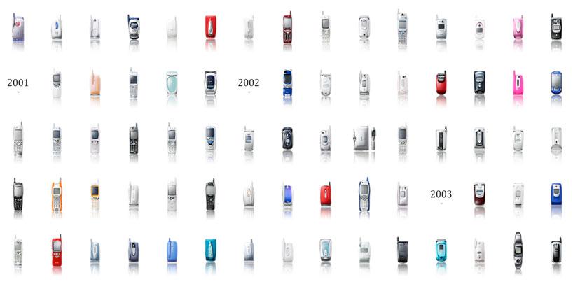 ドコモの携帯電話からスマートフォンへの進化の歴史4