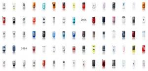 話からスマートフォンへの進化の歴史5