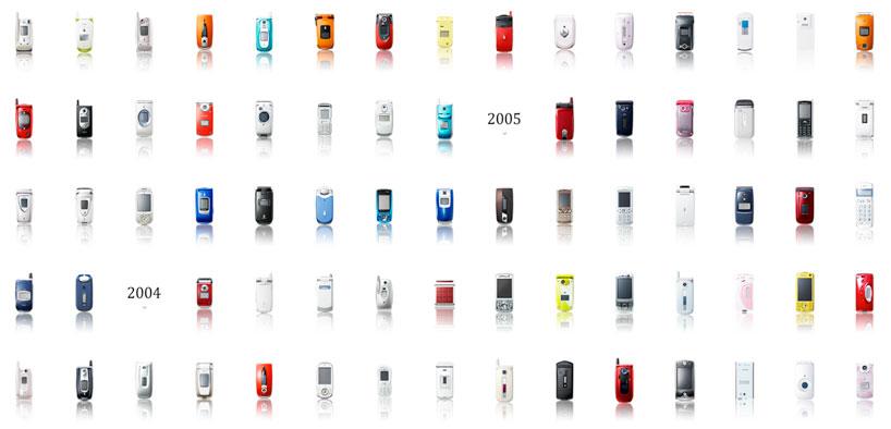 ドコモの携帯電話からスマートフォンへの進化の歴史5