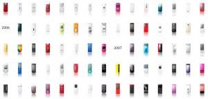 話からスマートフォンへの進化の歴史6