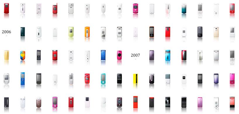 ドコモの携帯電話からスマートフォンへの進化の歴史6