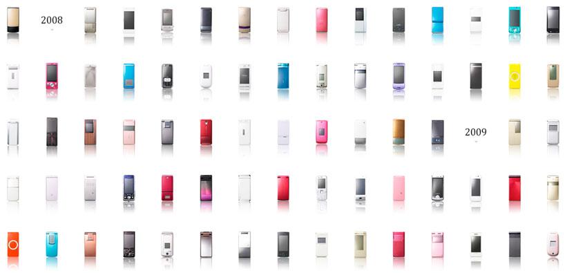 ドコモの携帯電話からスマートフォンへの進化の歴史7