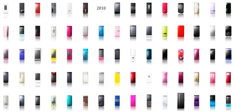 ドコモの携帯電話からスマートフォンへの進化の歴史8