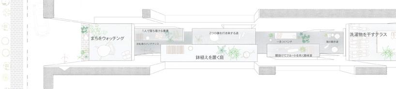 東京都、根津の狭小住宅「大きなすきまのある生活」17