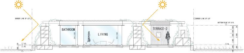 全面ガラス張りの家。潜水士のためのグラス・ハウス31