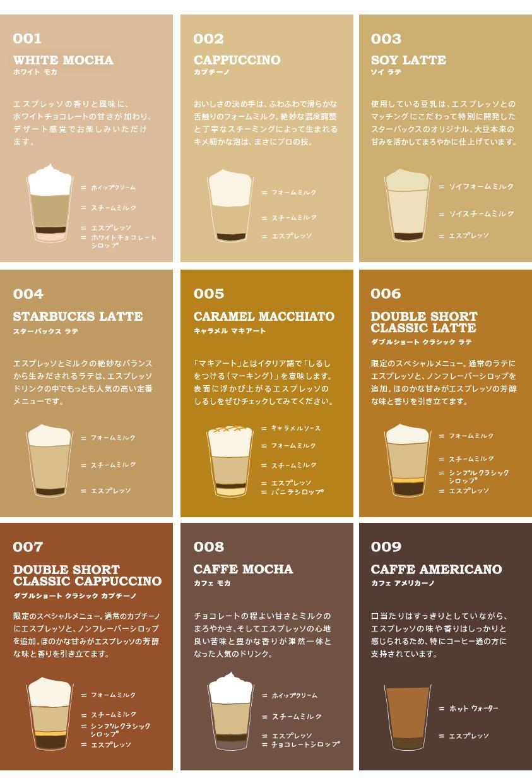 Starbucks Espresso Journey14