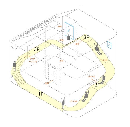 家の中に滑り台がある中目黒の滑り台の住宅16