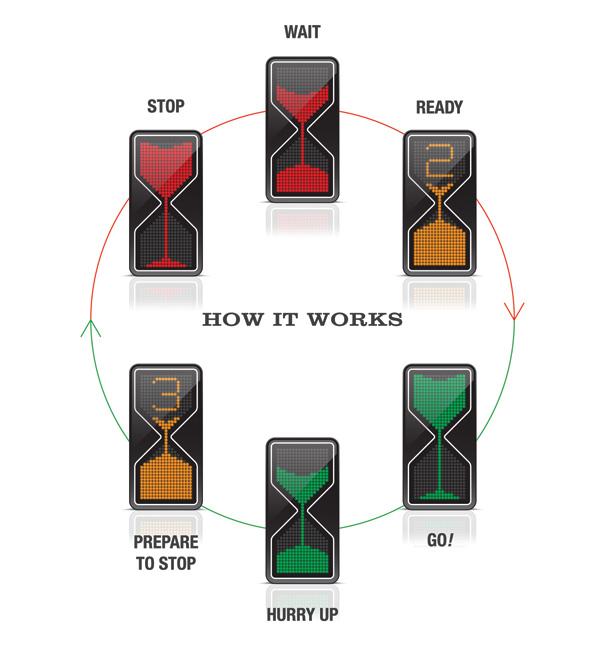 砂時計の交通信号3