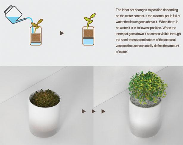 水やりをするタイミングが目でわかる鉢「Floating Pot」5