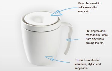 ユニークなマグカップ10