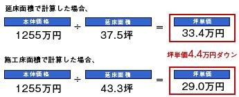 施工面積と延べ床面積の計算例