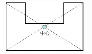 コの字型家の中心の求め方