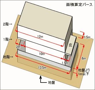 建築面積算定パース 写真:カク企画一級建築士事務所