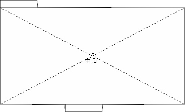 基本的な家の家相の中心の求め方 写真:家相入門