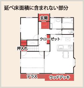 延べ床面積に含まれない部分 写真:株式会社工藤工務店