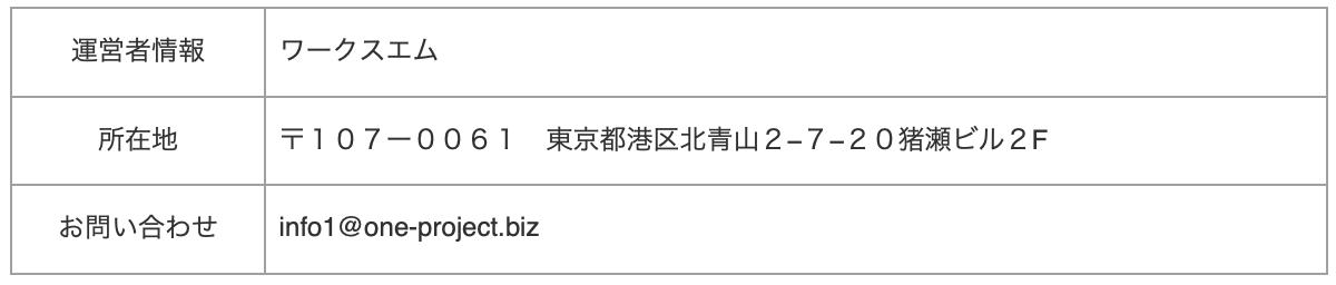 運営者情報 ワークスエム 所在地 東京都港区北青山2−7−20 お問い合わせ info@one-project.biz